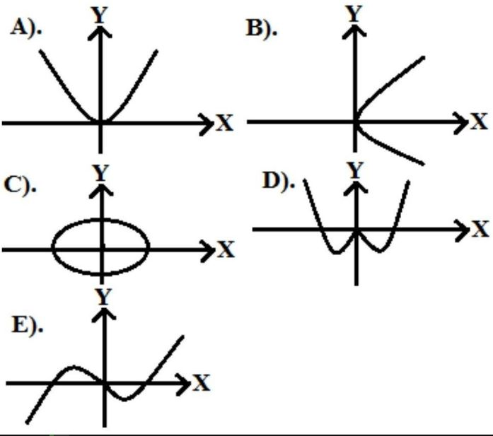 Contoh Soal Ujian Sekolah Matematika Wajib Kelas 12