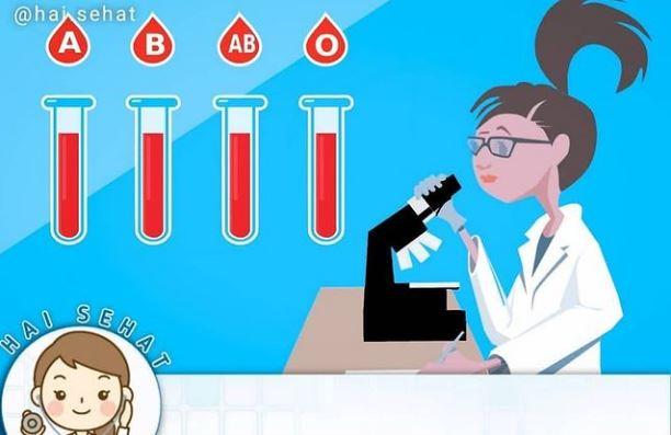 hubungan golongan darah dengan kepribadian